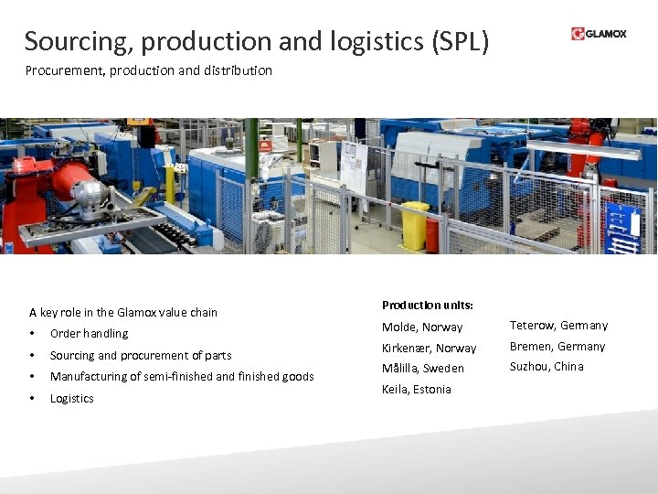 Sourcing, production and logistics (SPL) Procurement, production and distribution A key role in the