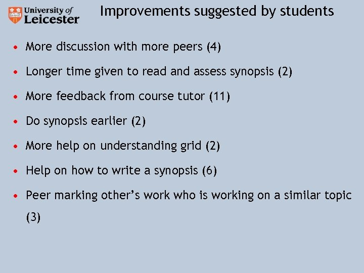 Improvements suggested by students • More discussion with more peers (4) • Longer time