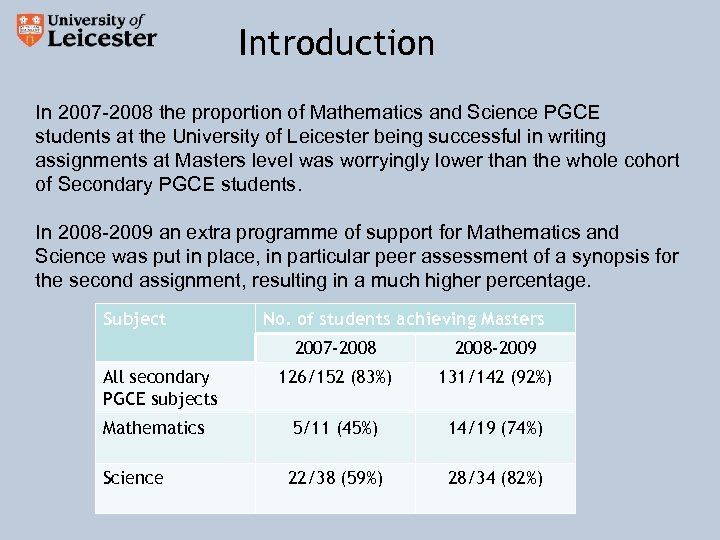 Introduction In 2007 -2008 the proportion of Mathematics and Science PGCE students at the