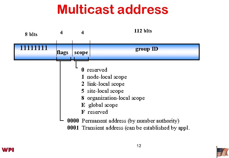 Multicast address 8 bits 1111 112 bits 4 4 flags scope 0 1 2