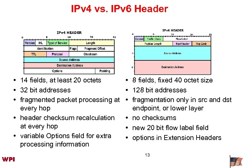 IPv 4 vs. IPv 6 Header • 14 fields, at least 20 octets •