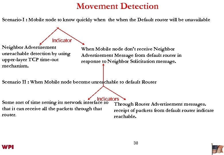 Movement Detection Scenario-I : Mobile node to know quickly when the Default router will