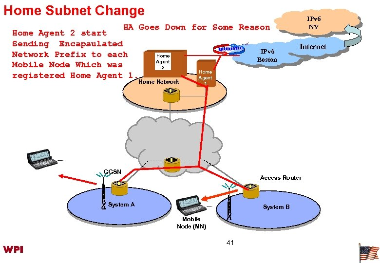 Home Subnet Change HA Goes Down for Some Reason Home Agent 2 start Sending