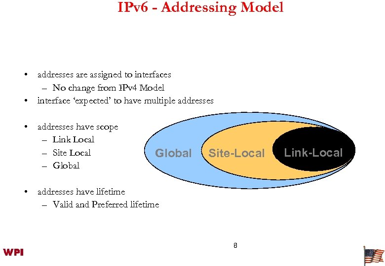IPv 6 - Addressing Model • addresses are assigned to interfaces – No change