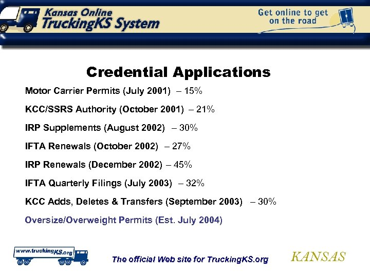 Credential Applications Motor Carrier Permits (July 2001) – 15% KCC/SSRS Authority (October 2001) –
