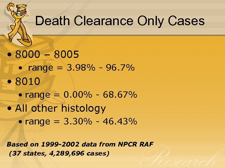 Death Clearance Only Cases • 8000 – 8005 • range = 3. 98% -