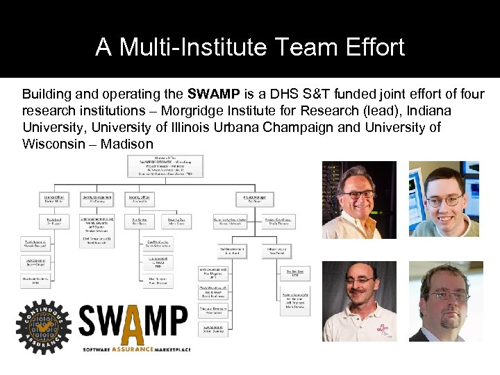 A Multi-Institute Team Effort Building and operating the SWAMP is a DHS S&T funded