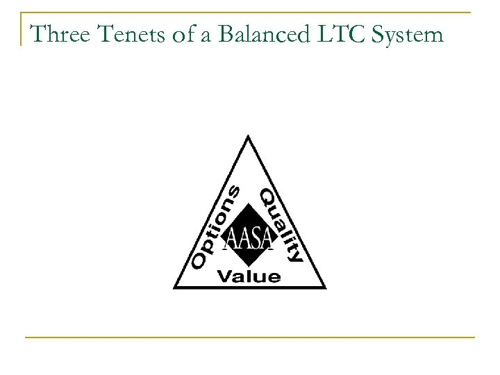 Three Tenets of a Balanced LTC System