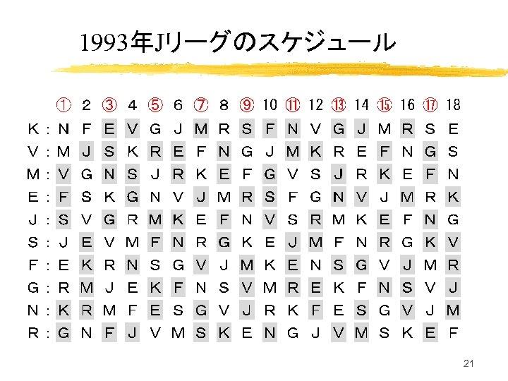 1993年Jリーグのスケジュール 21