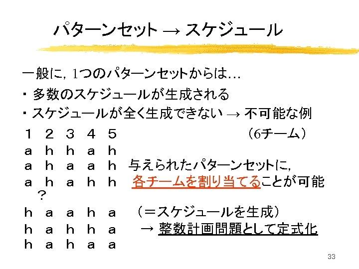 パターンセット → スケジュール 一般に,1つのパターンセットからは… ・ 多数のスケジュールが生成される ・ スケジュールが全く生成できない → 不可能な例 1 2 3 4