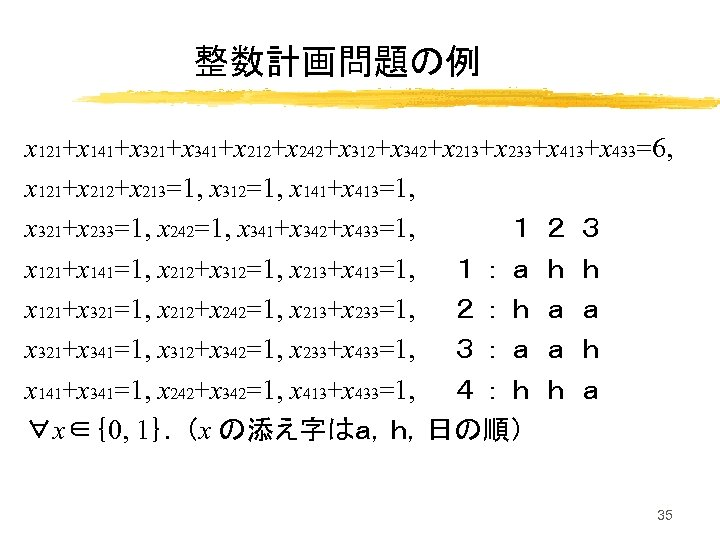 整数計画問題の例 x 121+x 141+x 321+x 341+x 212+x 242+x 312+x 342+x 213+x 233+x 413+x 433=6,