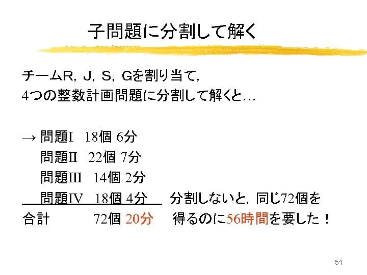 子問題に分割して解く チームR,J,S,Gを割り当て, 4つの整数計画問題に分割して解くと… → 問題Ⅰ 18個 6分 問題Ⅱ 22個 7分 問題Ⅲ 14個 2分 問題Ⅳ
