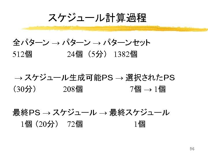 スケジュール計算過程 全パターン → パターンセット 512個 24個 (5分) 1382個 → スケジュール生成可能PS → 選択されたPS (30分) 208個