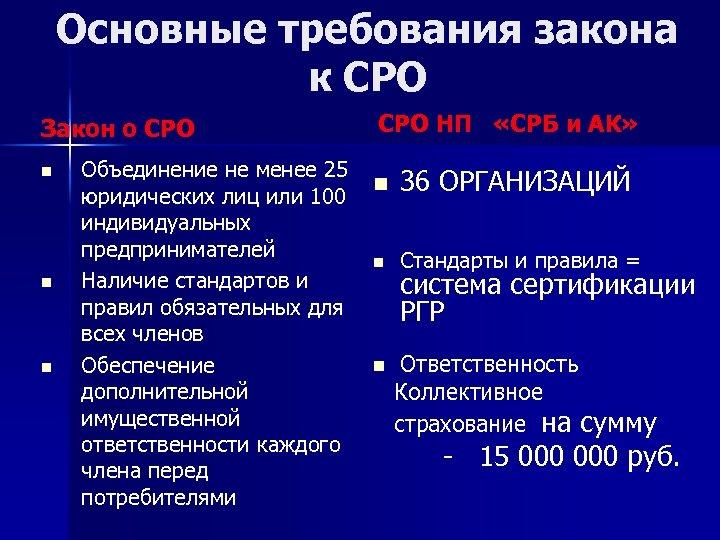 Основные требования закона к СРО Закон о СРО n n n Объединение не менее