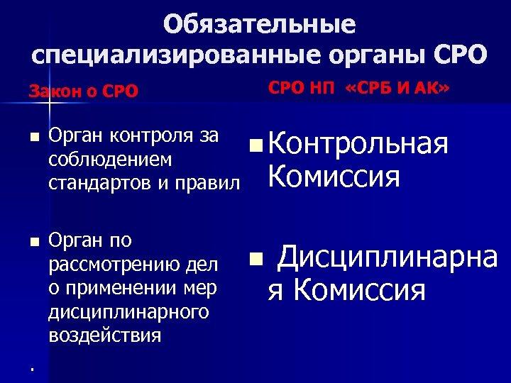 Обязательные специализированные органы СРО НП «СРБ И АК» Закон о СРО n Орган контроля