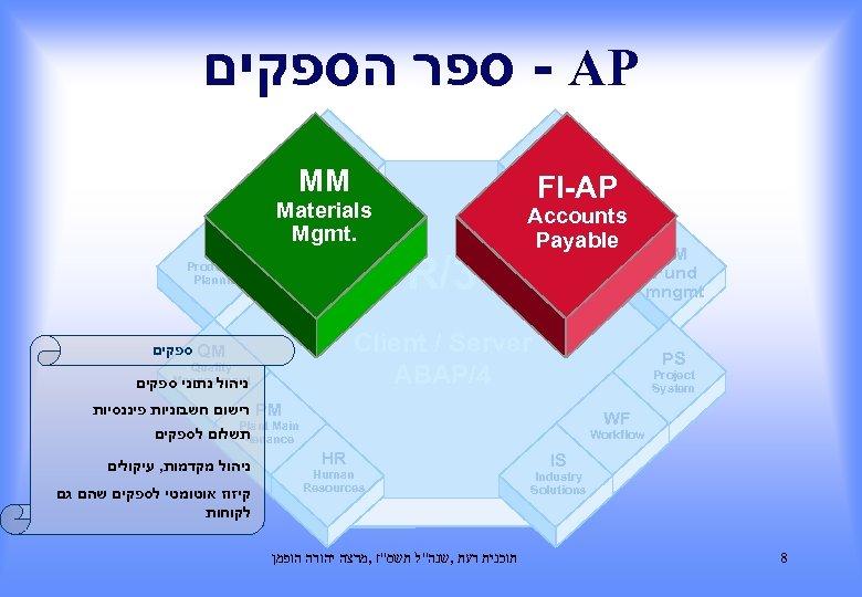 - ספר הספקים AP SD FI Sales & Distribution MM Financial Accounting MM