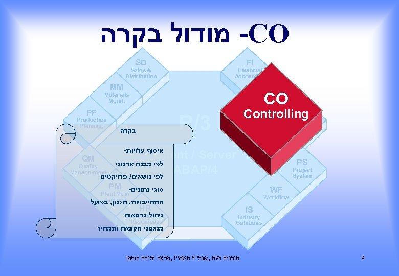 - מודול בקרה CO SD FI Sales & Distribution Financial Accounting MM CO