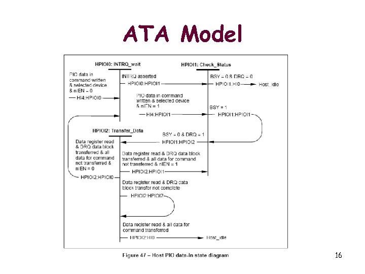 ATA Model 16