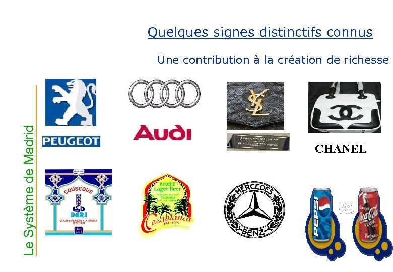 Quelques signes distinctifs connus Le Système de Madrid Une contribution à la création de