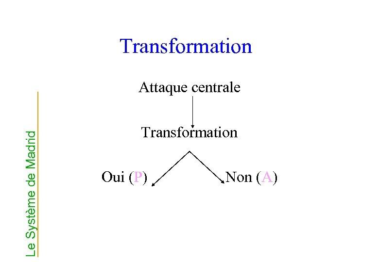 Transformation Le Système de Madrid Attaque centrale Transformation Oui (P) Non (A)