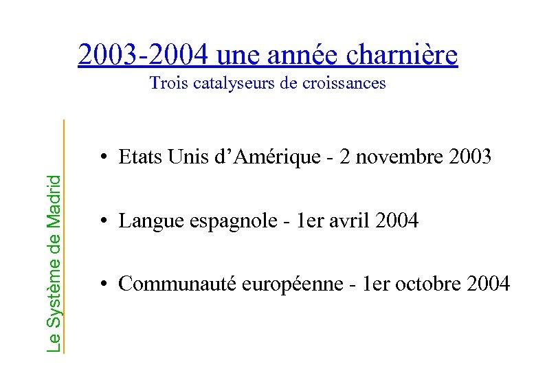2003 -2004 une année charnière Trois catalyseurs de croissances Le Système de Madrid •