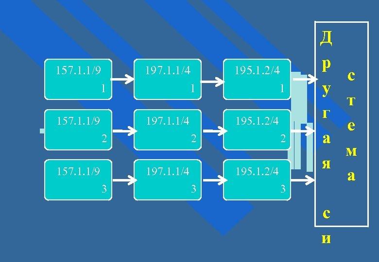 157. 1. 1/9 1 197. 1. 1/4 1 195. 1. 2/4 1 157. 1.