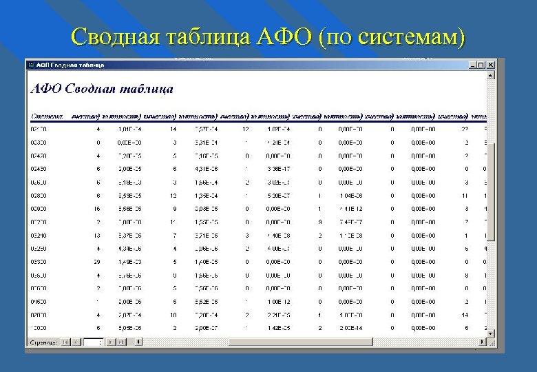 Сводная таблица АФО (по системам)