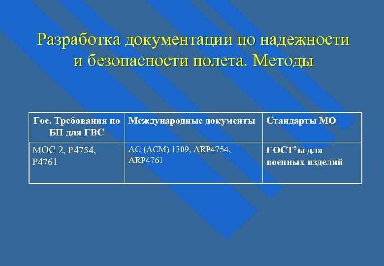Разработка документации по надежности и безопасности полета. Методы Гос. Требования по Международные документы БП