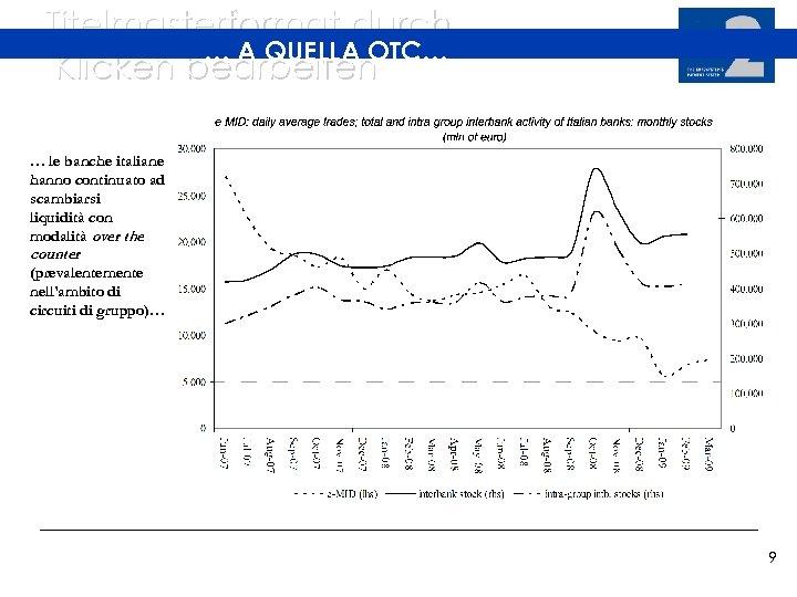 Titelmasterformat durch … A QUELLA OTC… Klicken bearbeiten … le banche italiane hanno continuato