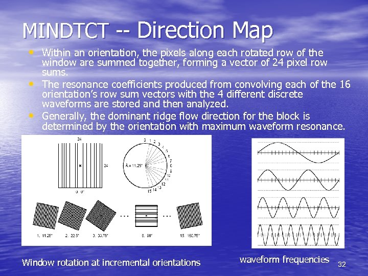 MINDTCT -- Direction Map • Within an orientation, the pixels along each rotated row