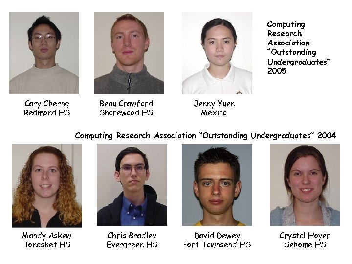 """Computing Research Association """"Outstanding Undergraduates"""" 2005 Cary Cherng Redmond HS Beau Crawford Shorewood HS"""