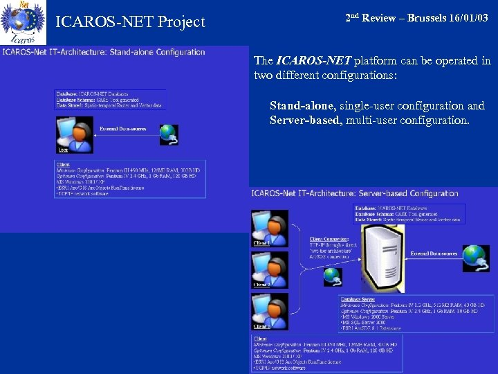 ICAROS-NET Project 2 nd Review – Brussels 16/01/03 The ICAROS-NET platform can be operated
