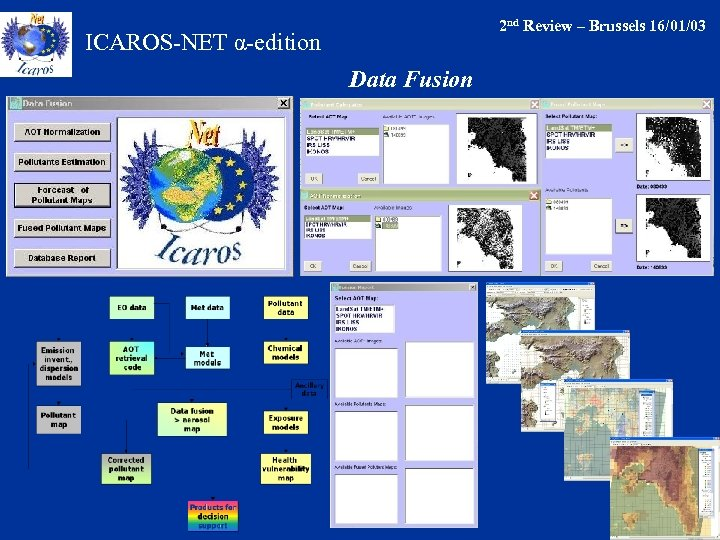 2 nd Review – Brussels 16/01/03 ICAROS-NET α-edition Data Fusion