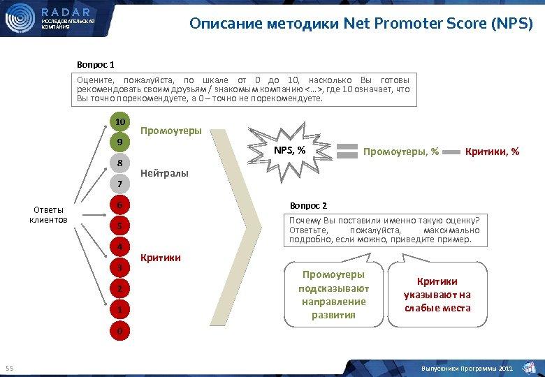RADAR Описание методики Net Promoter Score (NPS) ИССЛЕДОВАТЕЛЬСКАЯ КОМПАНИЯ Вопрос 1 Оцените, пожалуйста, по
