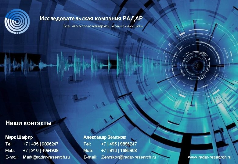 RADAR ИССЛЕДОВАТЕЛЬСКАЯ КОМПАНИЯ 83 Выпускники Программы 2011