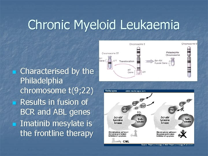 Chronic Myeloid Leukaemia n n n Characterised by the Philadelphia chromosome t(9; 22) Results