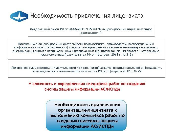 Необходимость привлечения лицензиата Федеральный закон РФ от 04. 05. 2011 N 99 -ФЗ