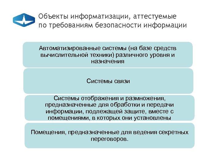 Объекты информатизации, аттестуемые по требованиям безопасности информации Автоматизированные системы (на базе средств вычислительной техники)