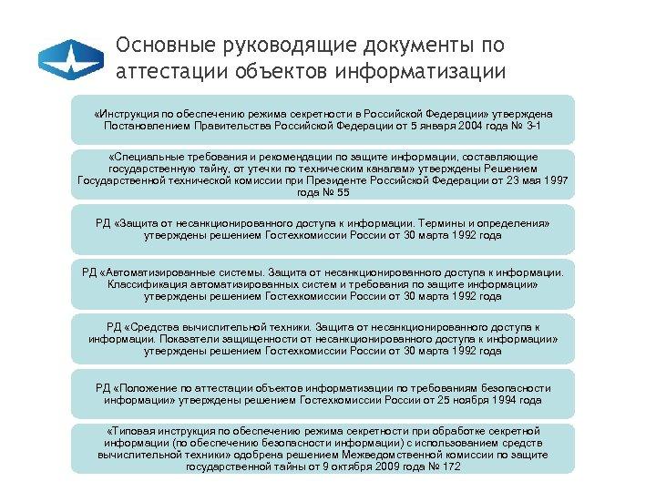 Основные руководящие документы по аттестации объектов информатизации «Инструкция по обеспечению режима секретности в Российской