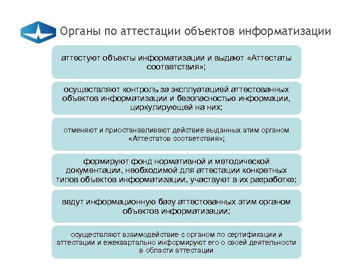 Органы по аттестации объектов информатизации аттестуют объекты информатизации и выдают «Аттестаты соответствия» ; осуществляют