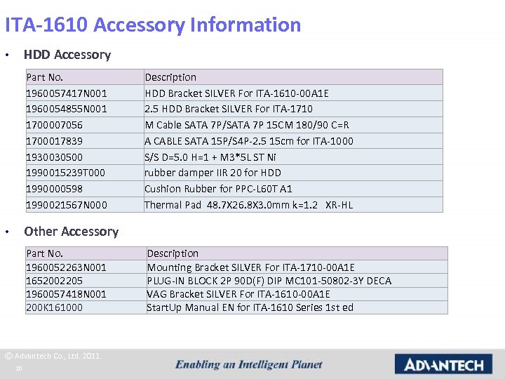 ITA-1610 Accessory Information HDD Accessory • Part No. 1960057417 N 001 1960054855 N 001