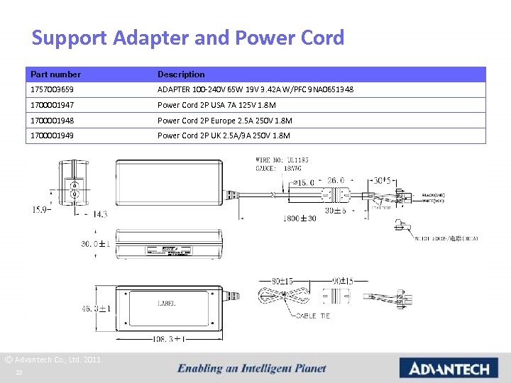 Support Adapter and Power Cord Part number Description 1757003659 ADAPTER 100 -240 V 65