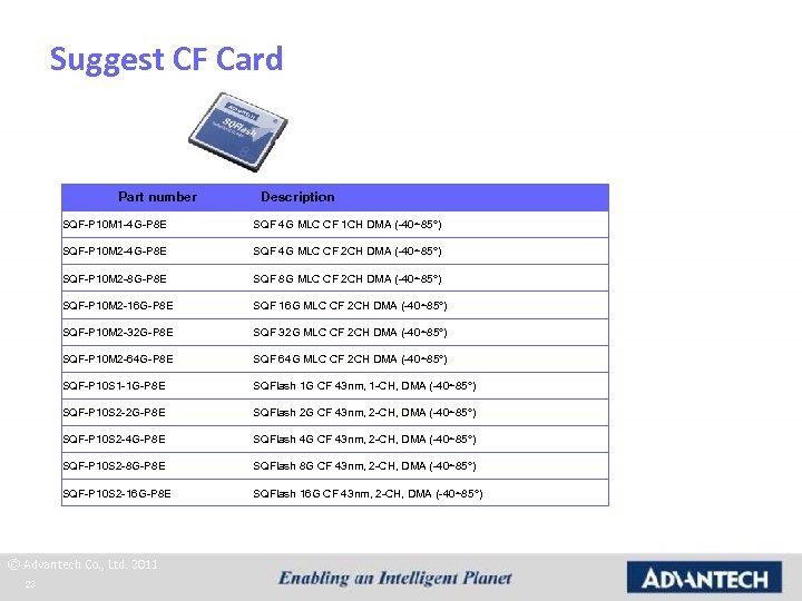 Suggest CF Card Part number Description SQF-P 10 M 1 -4 G-P 8 E
