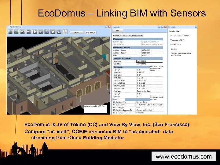 Eco. Domus – Linking BIM with Sensors Eco. Domus is JV of Tokmo (DC)