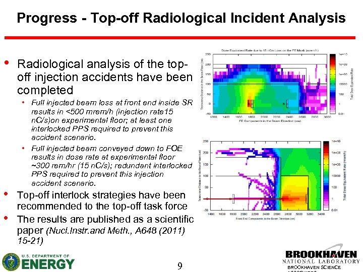Progress - Top-off Radiological Incident Analysis • • • Radiological analysis of the topoff
