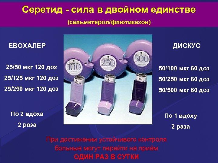 Серетид - сила в двойном единстве (сальметерол/флютиказон) ЕВОХАЛЕР ДИСКУС 25/50 мкг 120 доз 50/100