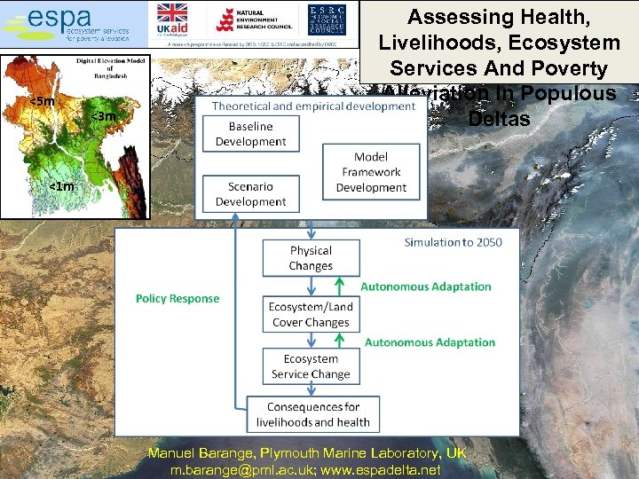 <5 m <3 m Assessing Health, Livelihoods, Ecosystem Services And Poverty Alleviation In Populous