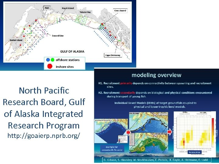 North Pacific Research Board, Gulf of Alaska Integrated Research Program http: //goaierp. nprb. org/