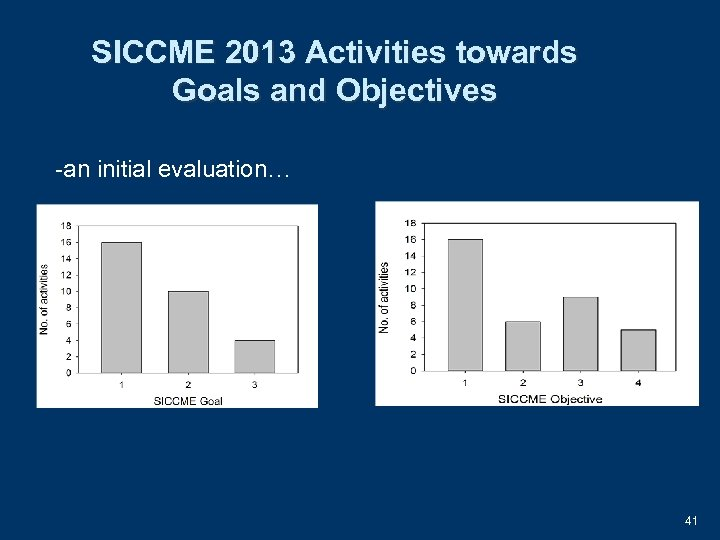 SICCME 2013 Activities towards Goals and Objectives -an initial evaluation… 41