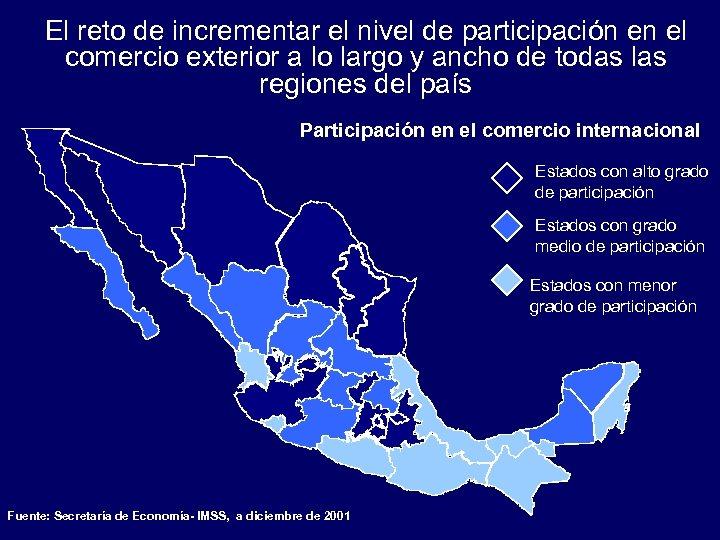 El reto de incrementar el nivel de participación en el comercio exterior a lo